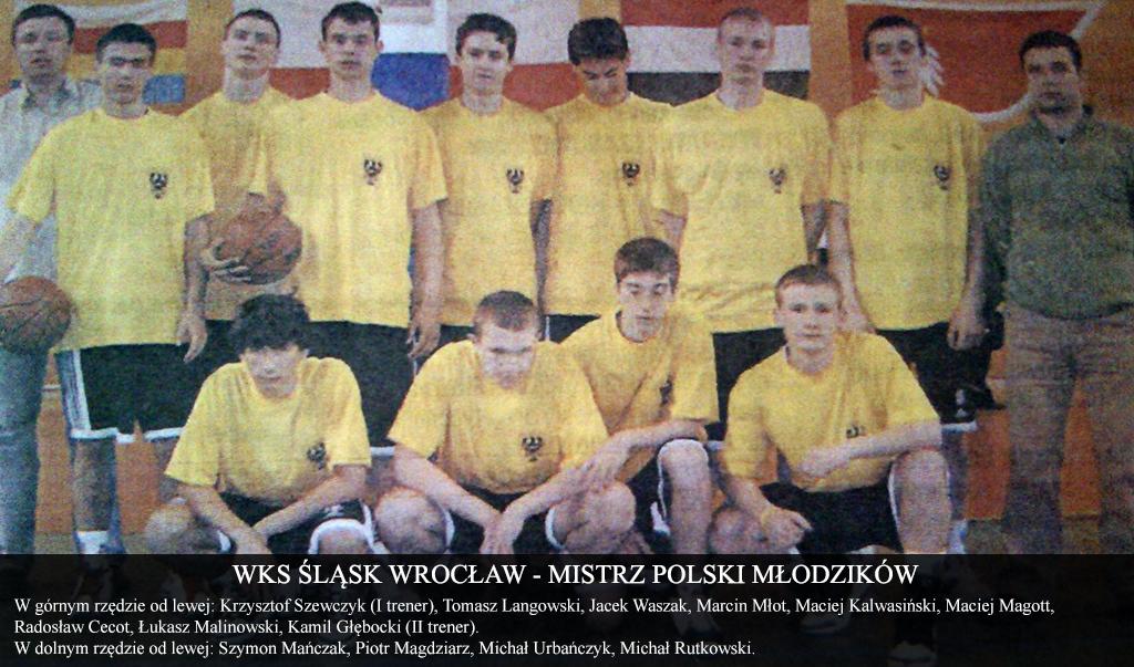 i-miejsce-mistrzostw-polski-mlodzikow-2003-04