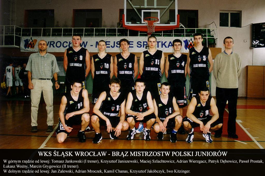 iii-miejsce-mistrzostw-polski-juniorow-2002-03