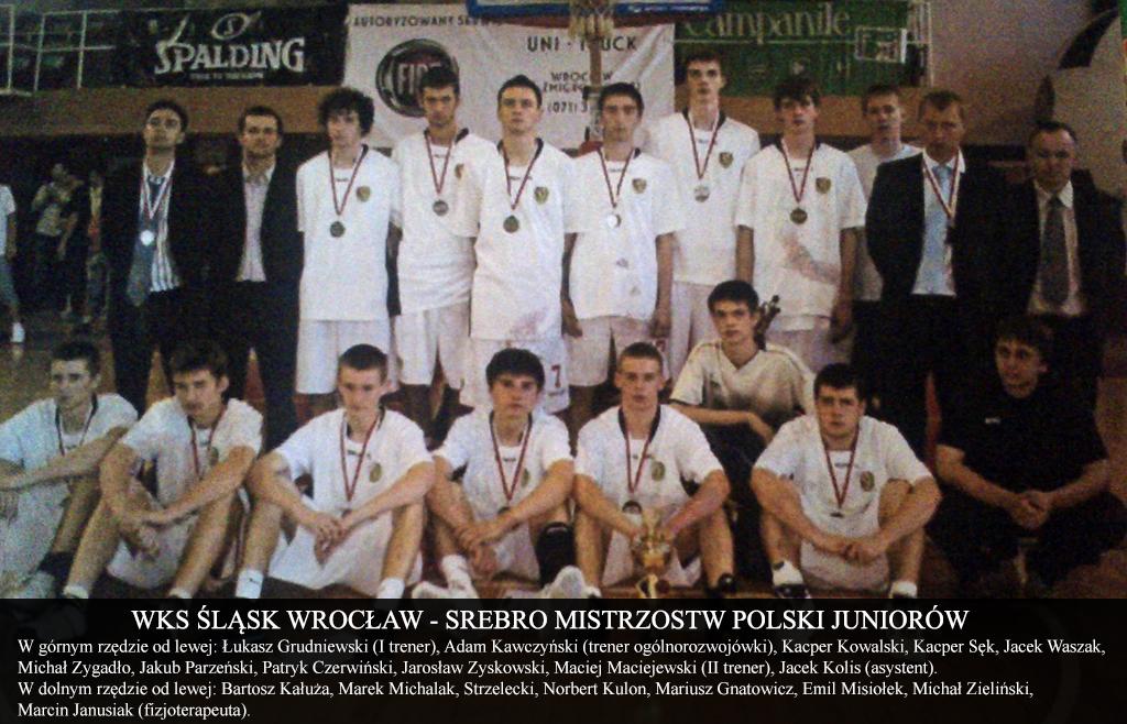 ii-miejsce-mistrzostw-polski-juniorow-2