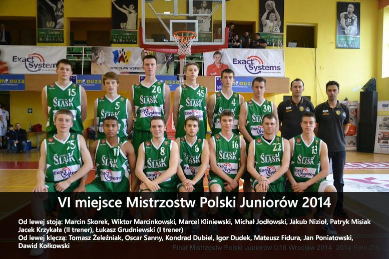 vi-miejsce-mistrzostw-polski-juniorow